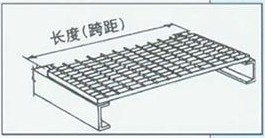 length of panet,steel grating